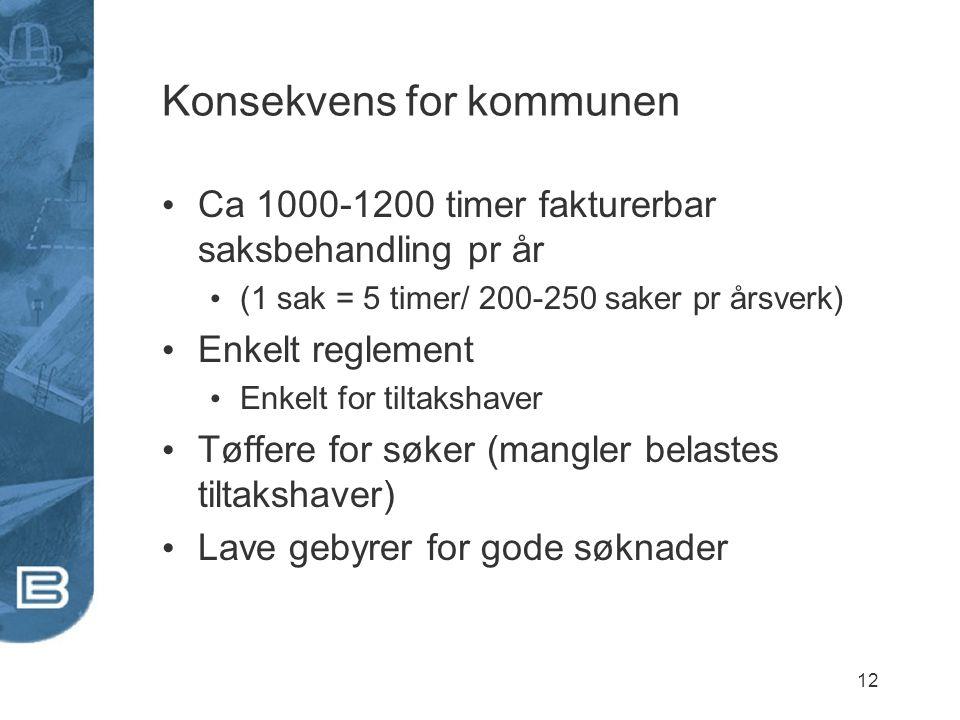 12 Konsekvens for kommunen Ca 1000-1200 timer fakturerbar saksbehandling pr år (1 sak = 5 timer/ 200-250 saker pr årsverk) Enkelt reglement Enkelt for