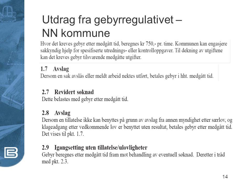 14 Utdrag fra gebyrregulativet – NN kommune