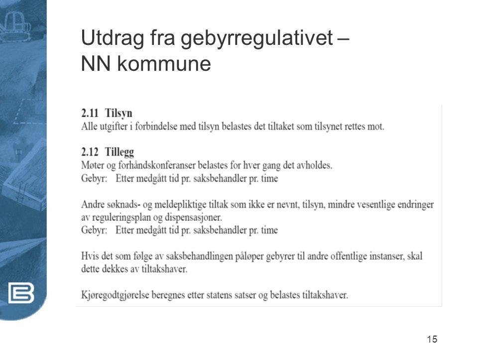 15 Utdrag fra gebyrregulativet – NN kommune