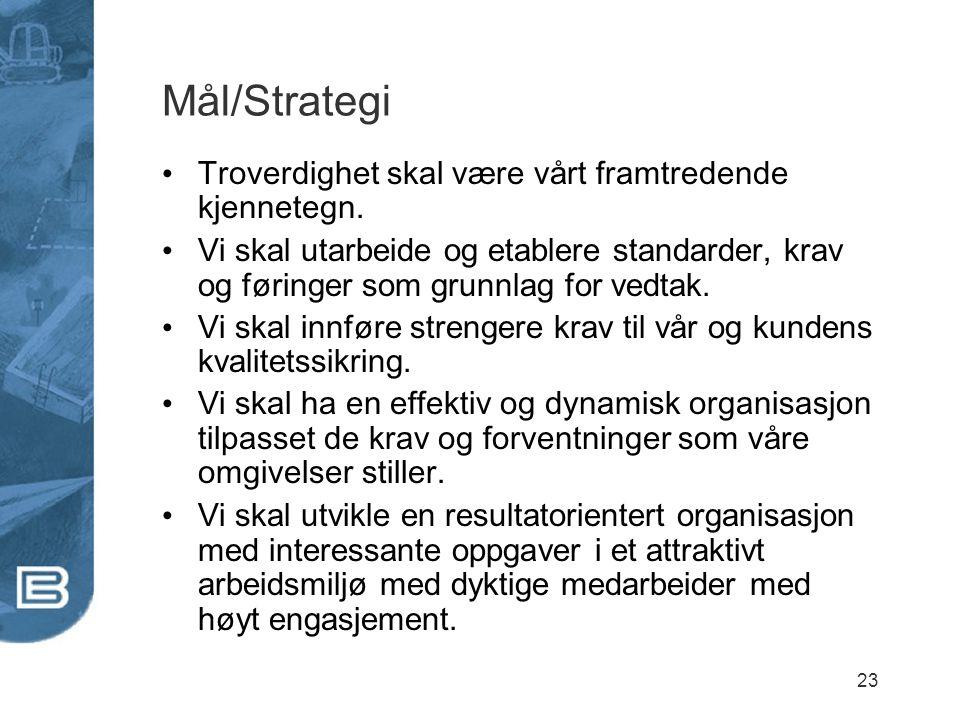 23 Mål/Strategi Troverdighet skal v æ re v å rt framtredende kjennetegn. Vi skal utarbeide og etablere standarder, krav og føringer som grunnlag for v