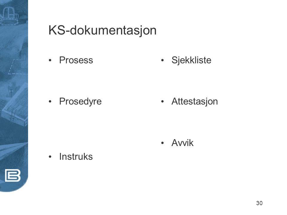 30 KS-dokumentasjon Prosess Prosedyre Instruks Sjekkliste Attestasjon Avvik