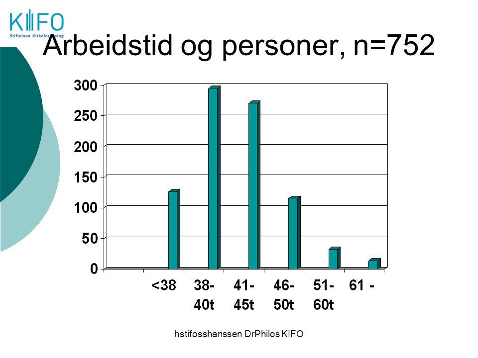 hstifosshanssen DrPhilos KIFO Arbeidstid og personer, n=752