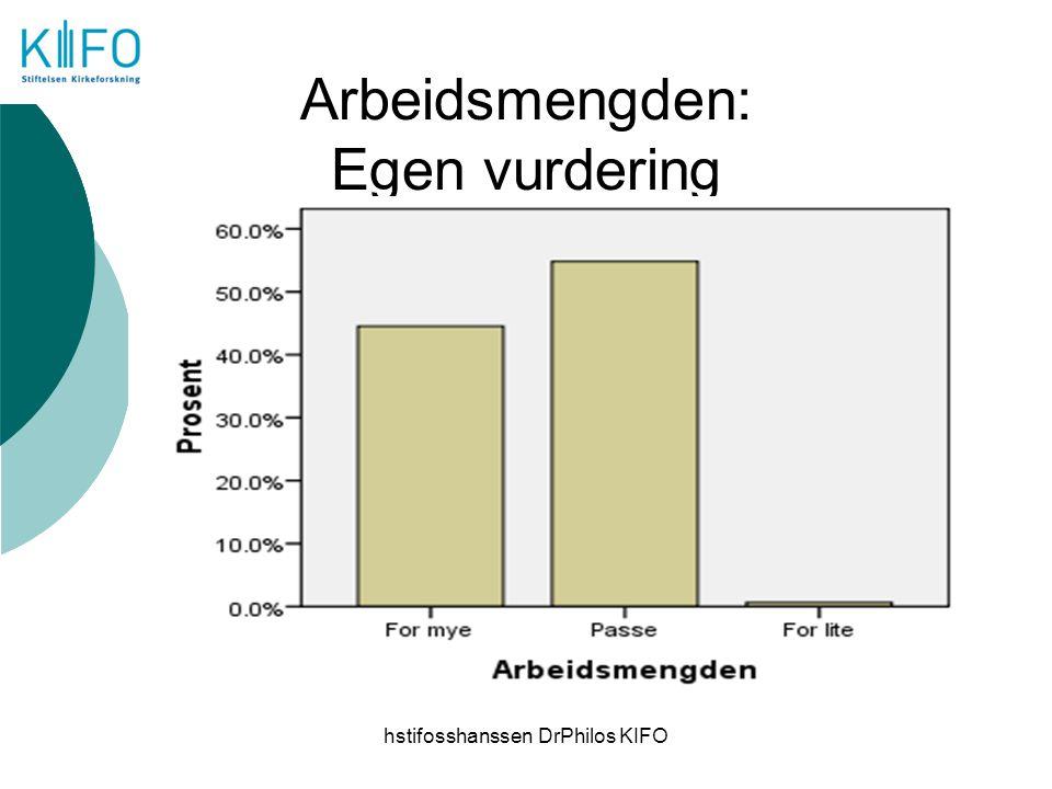 hstifosshanssen DrPhilos KIFO Arbeidsmengden: Egen vurdering
