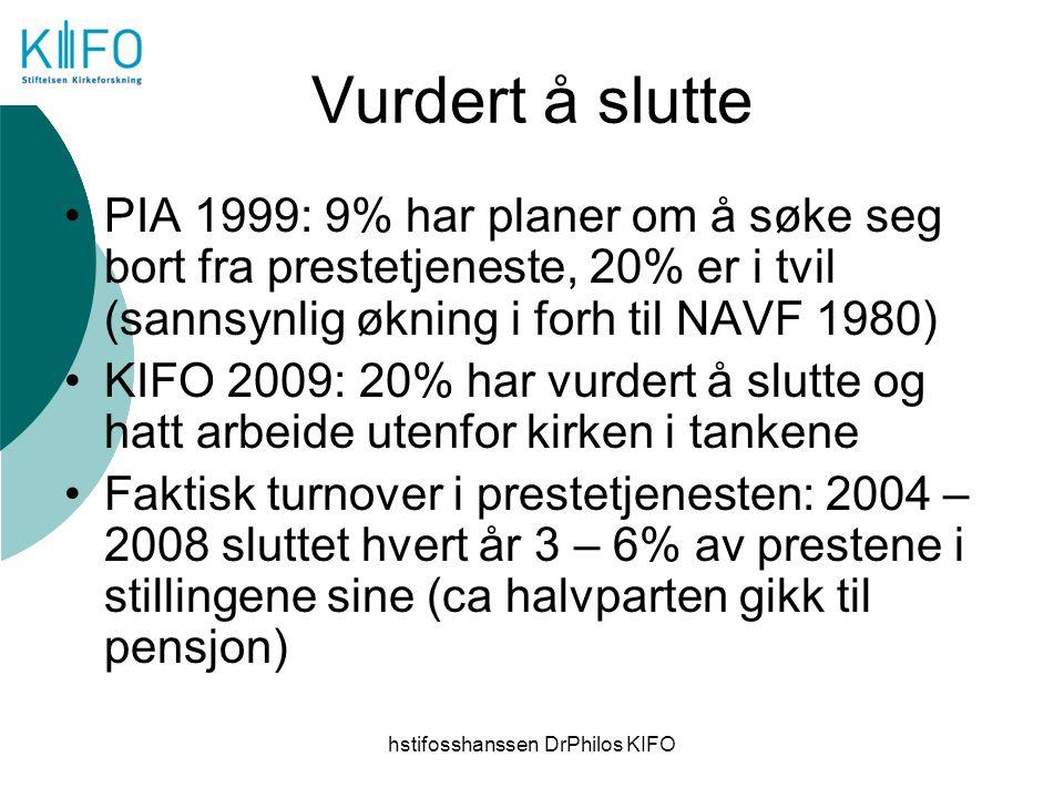 hstifosshanssen DrPhilos KIFO Vurdert å slutte PIA 1999: 9% har planer om å søke seg bort fra prestetjeneste, 20% er i tvil (sannsynlig økning i forh