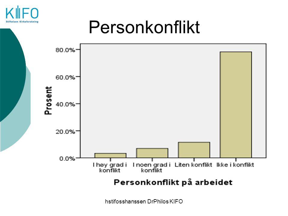 hstifosshanssen DrPhilos KIFO Personkonflikt