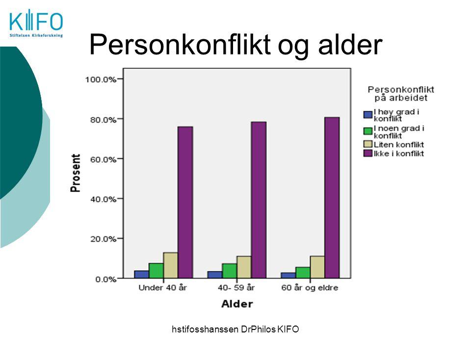 hstifosshanssen DrPhilos KIFO Personkonflikt og alder