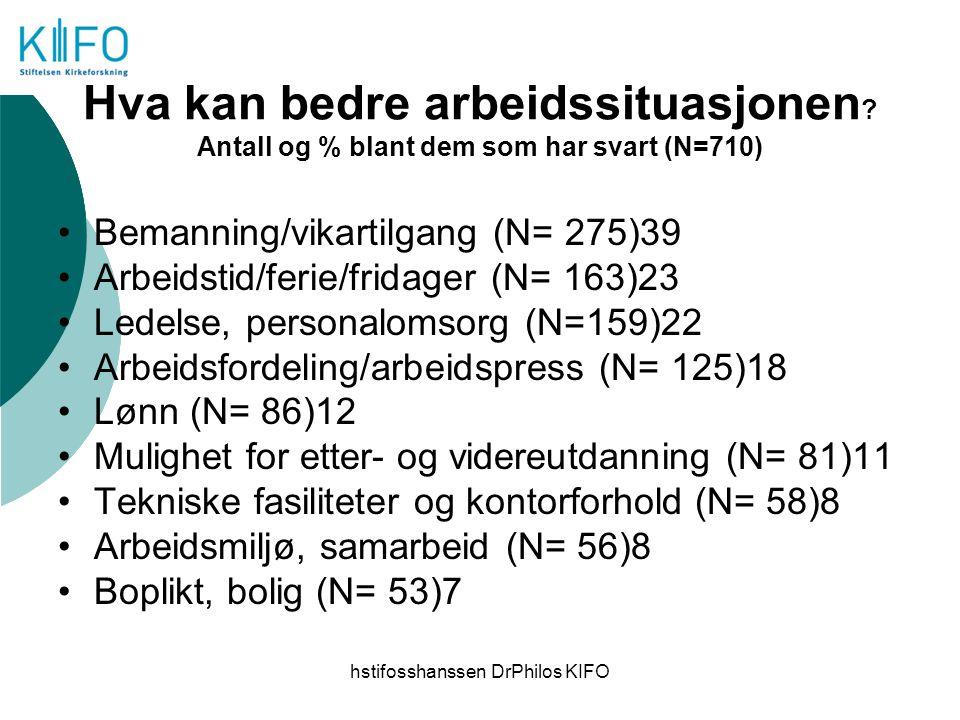 hstifosshanssen DrPhilos KIFO Hva kan bedre arbeidssituasjonen ? Antall og % blant dem som har svart (N=710) Bemanning/vikartilgang (N= 275)39 Arbeids