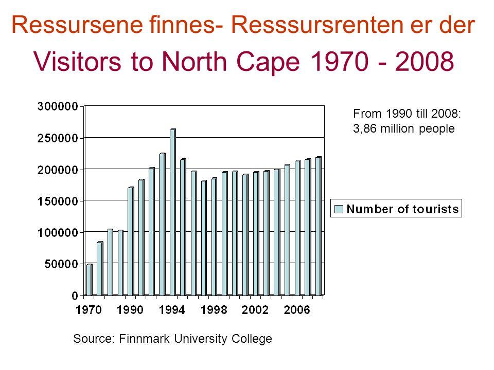 Visitors to North Cape 1970 - 2008 From 1990 till 2008: 3,86 million people Source: Finnmark University College Ressursene finnes- Resssursrenten er d