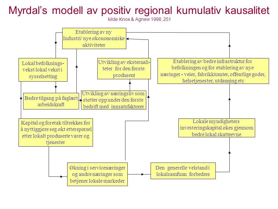 Myrdal's modell av positiv regional kumulativ kausalitet kilde Knox & Agnew 1998, 251 Etablering av ny Industri/ nye økononomiske aktiviteter Lokal be