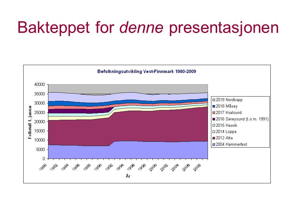 Visitors to North Cape 1970 - 2008 From 1990 till 2008: 3,86 million people Source: Finnmark University College Ressursene finnes- Resssursrenten er der