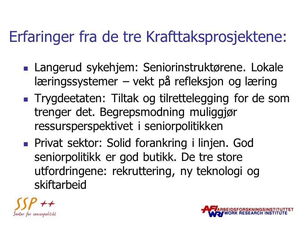 Erfaringer fra de tre Krafttaksprosjektene: Langerud sykehjem: Seniorinstruktørene.
