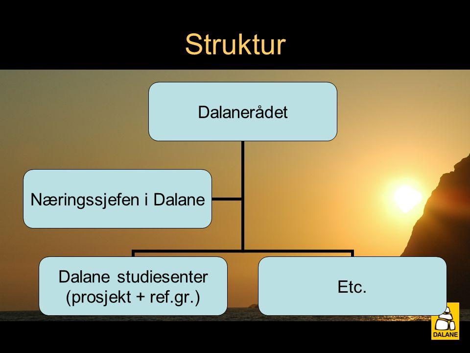 Struktur Dalanerådet Dalane studiesenter (prosjekt + ref.gr.) Etc. Næringssjefen i Dalane
