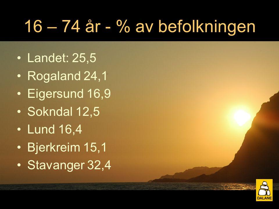 16 – 74 år - % av befolkningen Landet: 25,5 Rogaland 24,1 Eigersund 16,9 Sokndal 12,5 Lund 16,4 Bjerkreim 15,1 Stavanger 32,4