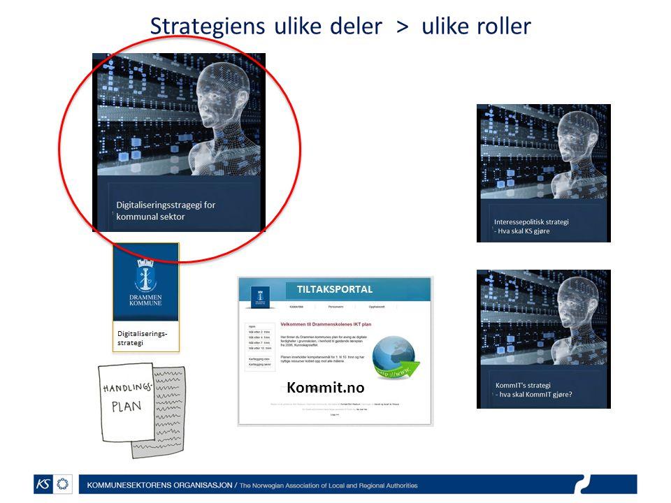 Digitaliseringsstrategi for kommunesektoren 2013-2016 Setter mål for kommunene på IKT-området Kommunene bruker denne som «mal» i prosessen med å lage sin egen «Digitaliseringsstrategi» med tilhørende handlingsplan.