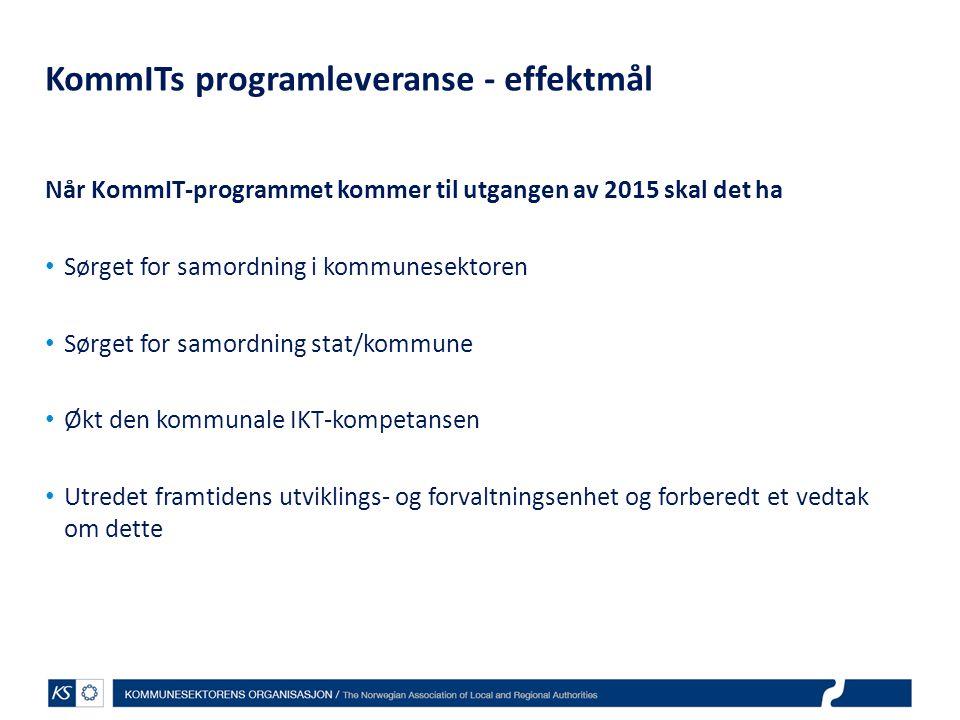 KommITs programleveranse - effektmål Når KommIT-programmet kommer til utgangen av 2015 skal det ha Sørget for samordning i kommunesektoren Sørget for