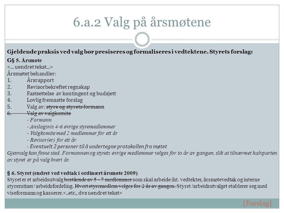 6.a.2 Valg på årsmøtene Gjeldende praksis ved valg bør presiseres og formaliseres i vedtektene.