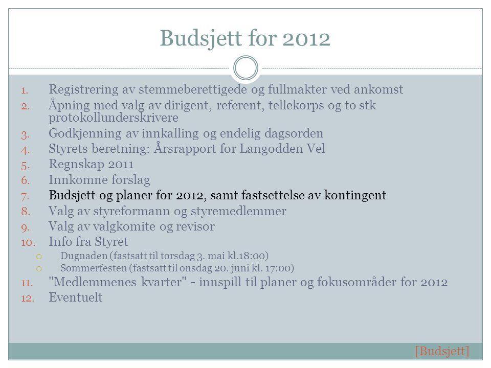 Budsjett for 2012 1. Registrering av stemmeberettigede og fullmakter ved ankomst 2.