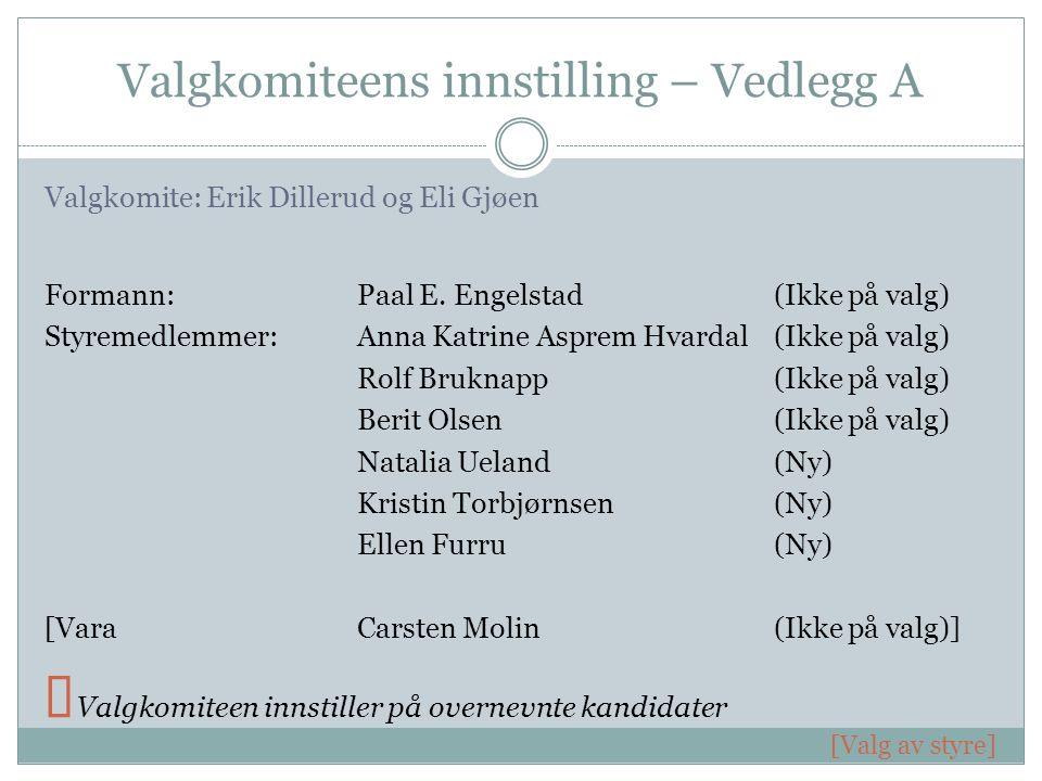 Valgkomiteens innstilling – Vedlegg A Valgkomite: Erik Dillerud og Eli Gjøen Formann:Paal E.