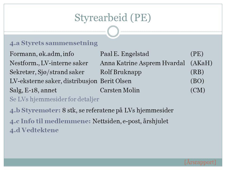 Styrearbeid (PE) 4.a Styrets sammensetning Formann, øk.adm, infoPaal E.