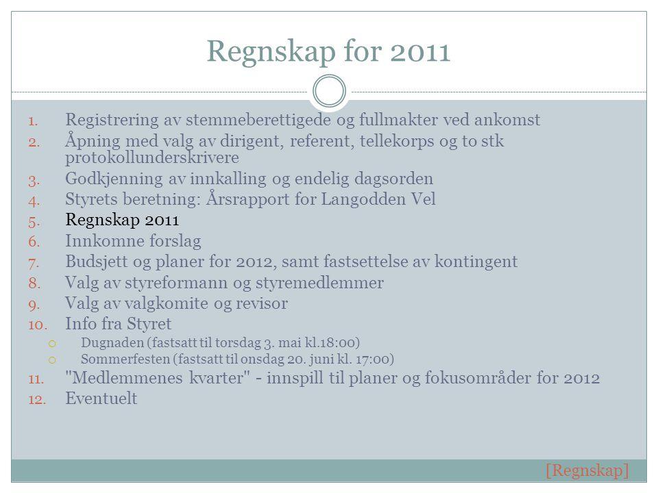 Regnskap for 2011 1. Registrering av stemmeberettigede og fullmakter ved ankomst 2.