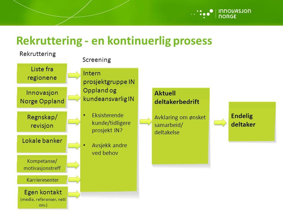 Rekruttering - en kontinuerlig prosess Liste fra regionene Regnskap/ revisjon Lokale banker Innovasjon Norge Oppland Rekruttering Screening Intern pro