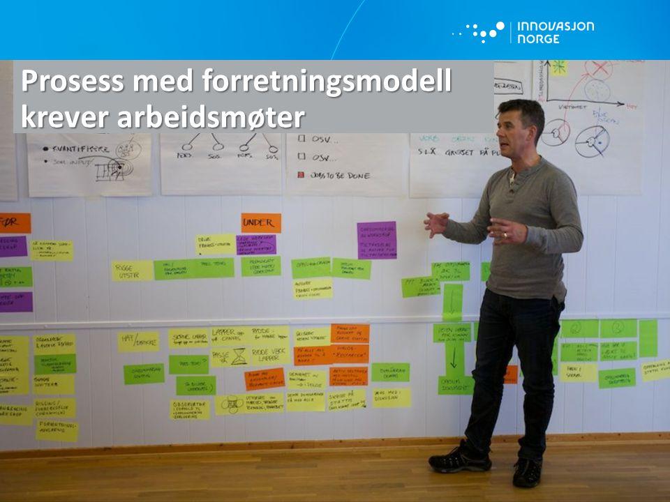Prosess med forretningsmodell krever arbeidsmøter
