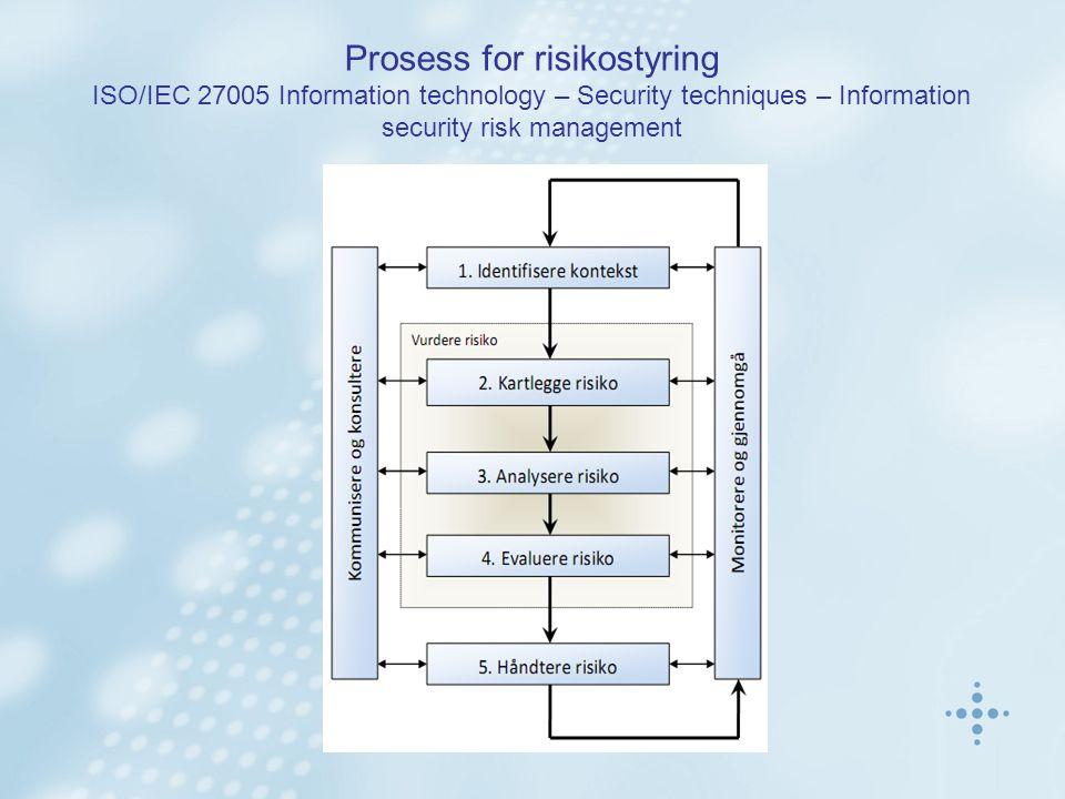 Risikoanalysens fem faser: 1.Legge rammene for risikoanalysen, identifisere det som skal analyseres – system, tjeneste, bruk/funksjonalitet, brukere, omgivelser, rammebetingelser, definere akseptabelt risikonivå 2.Trusselidentifisering, kartlegging av trusler 3.Validering av truslene mhp.