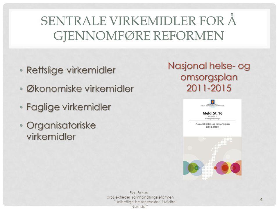 SENTRALE LOVENDRINGER Kommunal medfinansiering på 20 % av konsultasjoner og medisinske opphold for somatiske pasienter fra 2012.