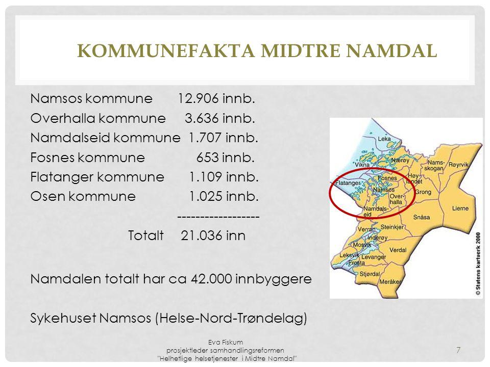 KOMMUNEFAKTA MIDTRE NAMDAL Namsos kommune12.906 innb. Overhalla kommune 3.636 innb. Namdalseid kommune 1.707 innb. Fosnes kommune 653 innb. Flatanger