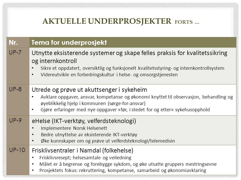 AKTUELLE UNDERPROSJEKTER FORTS … Nr.Tema for underprosjekt UP-7 Utnytte eksisterende systemer og skape felles praksis for kvalitetssikring og internkontroll Sikre et oppdatert, oversiktlig og funksjonelt kvalitetsstyring- og internkontrollsystem Videreutvikle en forbedringskultur i helse- og omsorgstjenesten UP-8 Utrede og prøve ut akuttsenger i sykeheim Avklare oppgaver, ansvar, kompetanse og økonomi knyttet til observasjon, behandling og øyeblikkelig hjelp i kommunen (sørge-for-ansvar) Gjøre erfaringer med nye oppgaver «før, i stedet for og etter» sykehusopphold UP-9 eHelse (IKT-verktøy, velferdsteknologi) Implementere Norsk Helsenett Bedre utnyttelse av eksisterende IKT-verktøy Øke kunnskaper om og prøve ut velferdsteknologi/telemedisin UP-10 Frisklivsentraler i Namdal (folkehelse) Frisklivsresept; helsesamtale og veiledning Målet er å begrense og forebygge sykdom, og øke utsatte gruppers mestringsevne Prosjektets fokus: rekruttering, kompetanse, samarbeid og økonomiavklaring 8