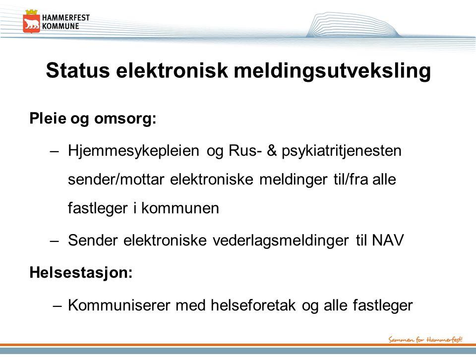 Status elektronisk meldingsutveksling Pleie og omsorg: –Hjemmesykepleien og Rus- & psykiatritjenesten sender/mottar elektroniske meldinger til/fra all