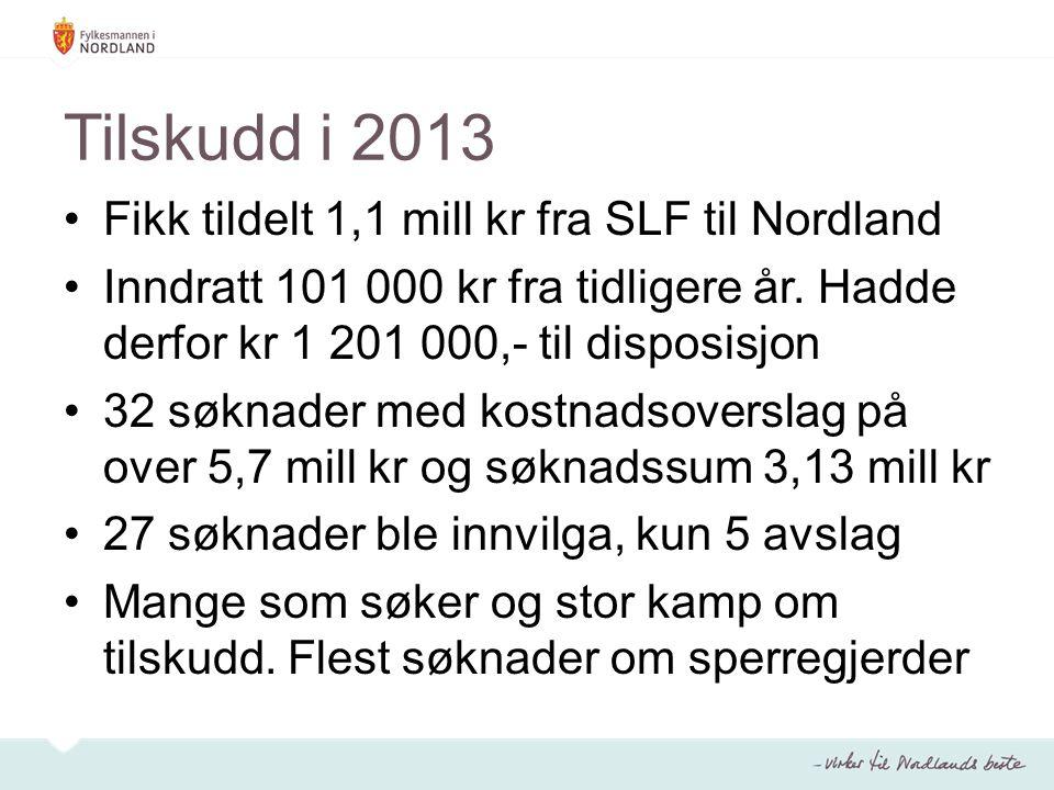 Tilskudd i 2013 Fikk tildelt 1,1 mill kr fra SLF til Nordland Inndratt 101 000 kr fra tidligere år. Hadde derfor kr 1 201 000,- til disposisjon 32 søk