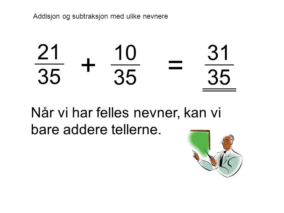10 35 Addisjon og subtraksjon med ulike nevnere 21 35 += Når vi har felles nevner, kan vi bare addere tellerne. 31 35