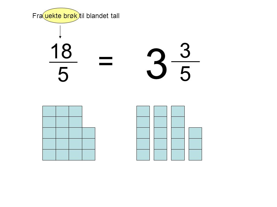 Fra uekte brøk til blandet tall = 18 5 3 3 5