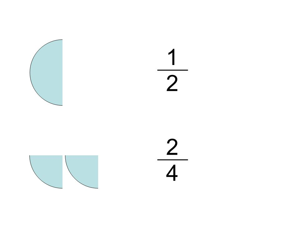 10 35 Addisjon og subtraksjon med ulike nevnere 21 35 += Når vi har felles nevner, kan vi bare addere tellerne.