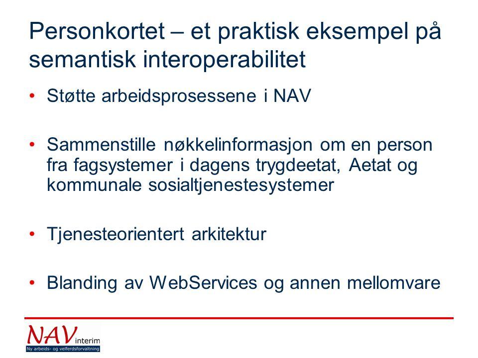 Personkortet – et praktisk eksempel på semantisk interoperabilitet Støtte arbeidsprosessene i NAV Sammenstille nøkkelinformasjon om en person fra fagsystemer i dagens trygdeetat, Aetat og kommunale sosialtjenestesystemer Tjenesteorientert arkitektur Blanding av WebServices og annen mellomvare