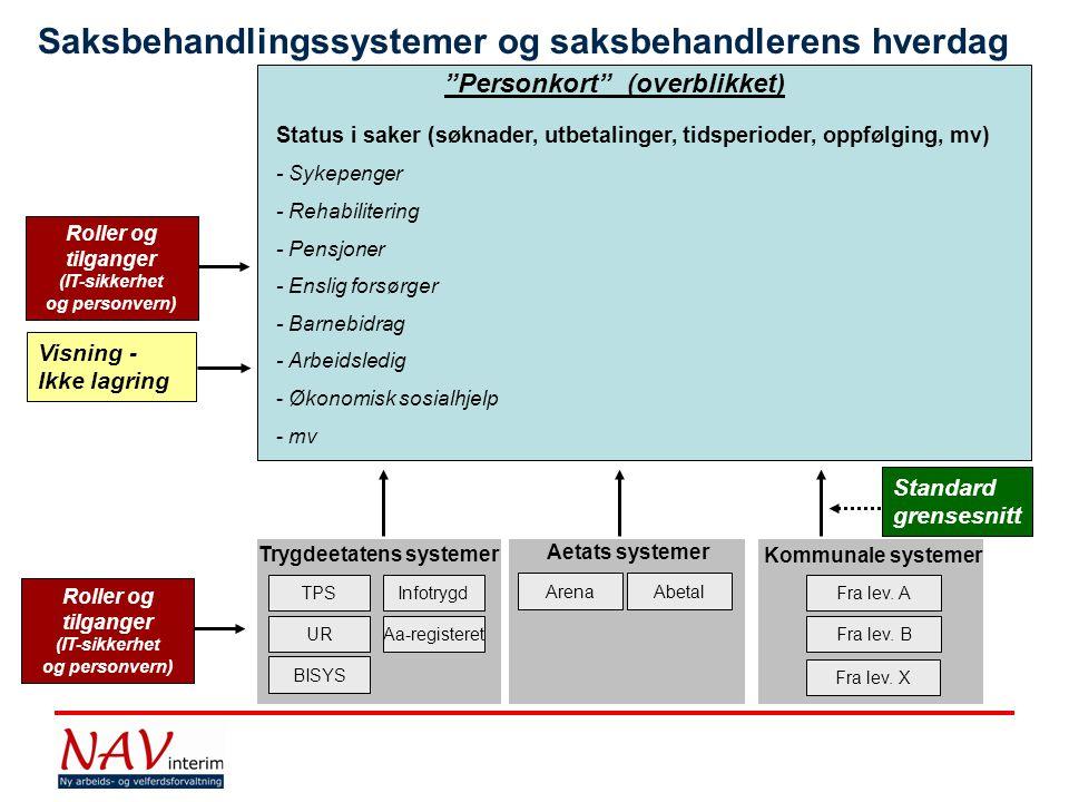 Kari Hansen Per Hansen