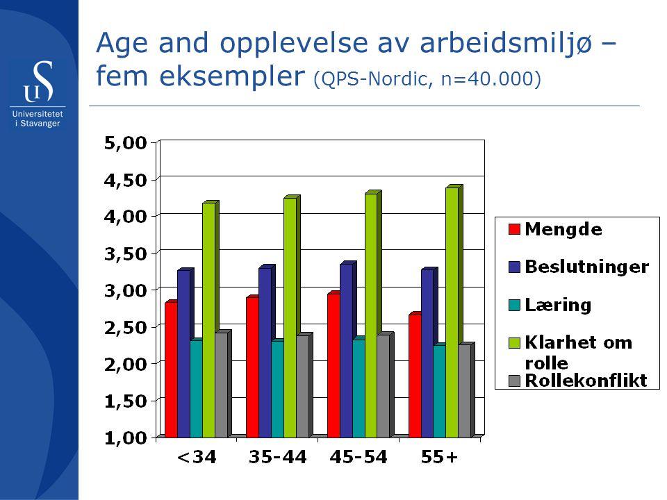 Age and opplevelse av arbeidsmiljø – fem eksempler (QPS-Nordic, n=40.000)