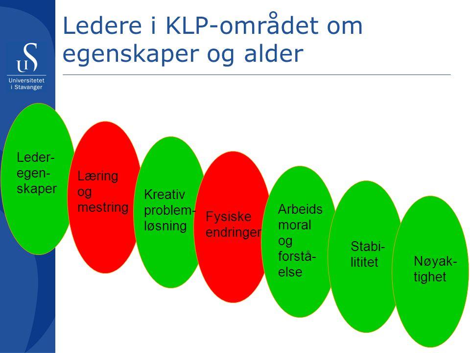 Ledere i KLP-området om egenskaper og alder Leder- egen- skaper Læring og mestring Kreativ problem- løsning Fysiske endringer Arbeids moral og forstå- else Stabi- lititet Nøyak- tighet