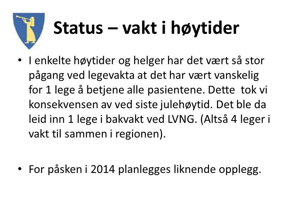 Status - vaktbelastning Vertskommunen fikk for noen uker siden henvendelse fra Dovre kommune med spørsmål om bistand for å løse vaktbelastningssituasjonen til legeektepar i kommunen.