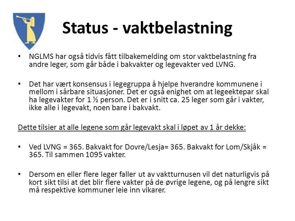 Status - vaktbelastning NGLMS har også tidvis fått tilbakemelding om stor vaktbelastning fra andre leger, som går både i bakvakter og legevakter ved LVNG.