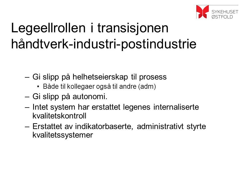 Legeellrollen i transisjonen håndtverk-industri-postindustrie –Gi slipp på helhetseierskap til prosess Både til kollegaer også til andre (adm) –Gi slipp på autonomi.