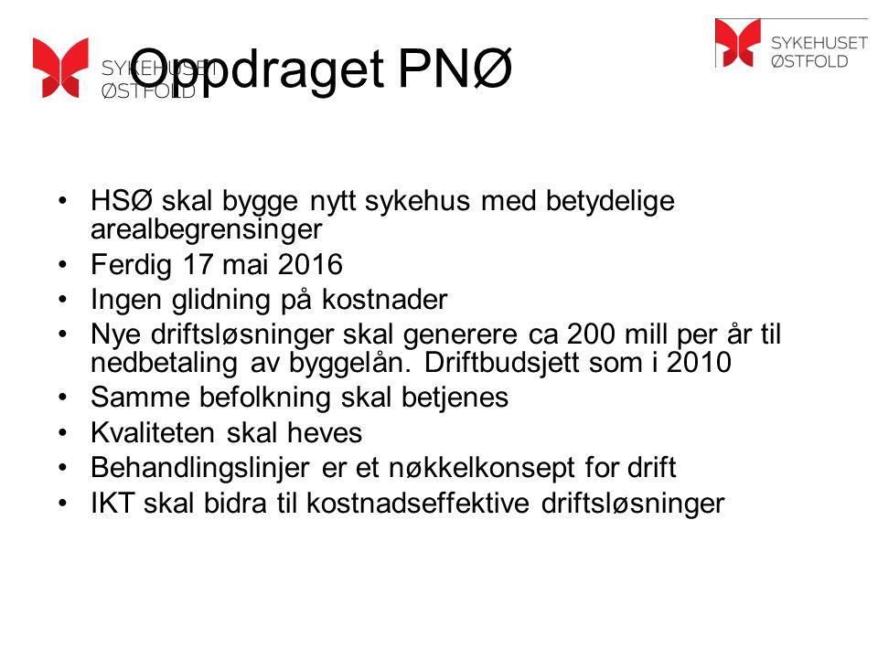 Oppdraget PNØ HSØ skal bygge nytt sykehus med betydelige arealbegrensinger Ferdig 17 mai 2016 Ingen glidning på kostnader Nye driftsløsninger skal generere ca 200 mill per år til nedbetaling av byggelån.