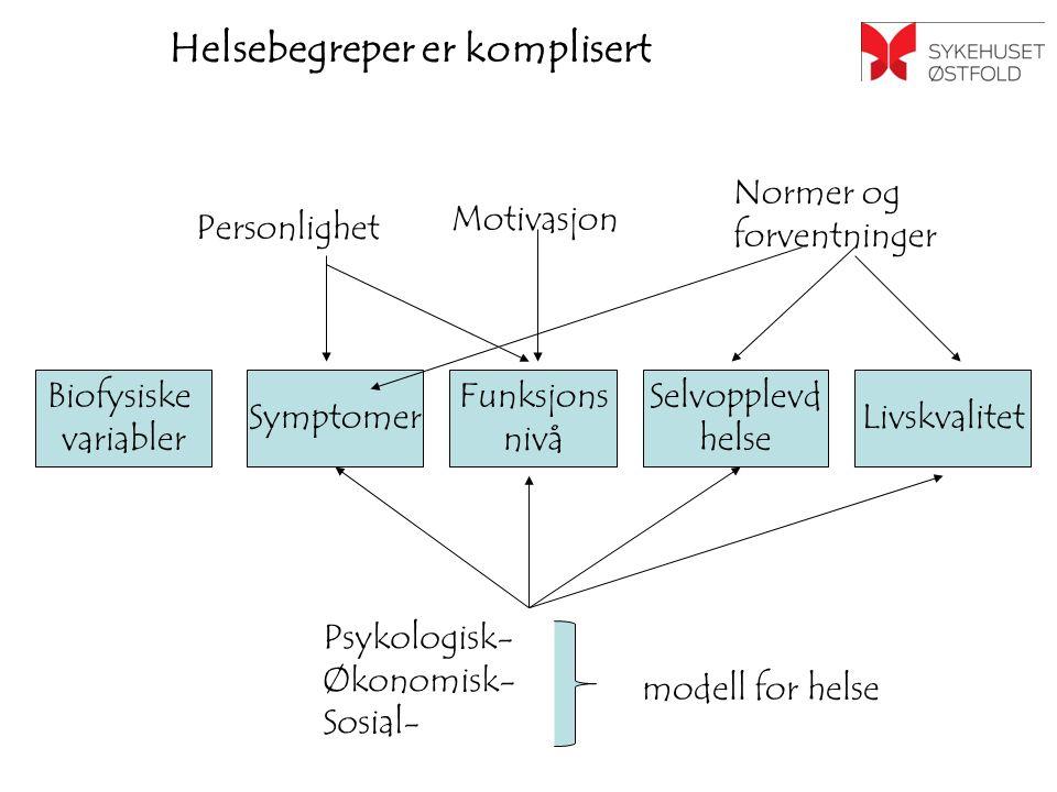 Biofysiske variabler Symptomer Funksjons nivå Selvopplevd helse Livskvalitet Personlighet Motivasjon Normer og forventninger Psykologisk- Økonomisk- Sosial- Helsebegreper er komplisert modell for helse