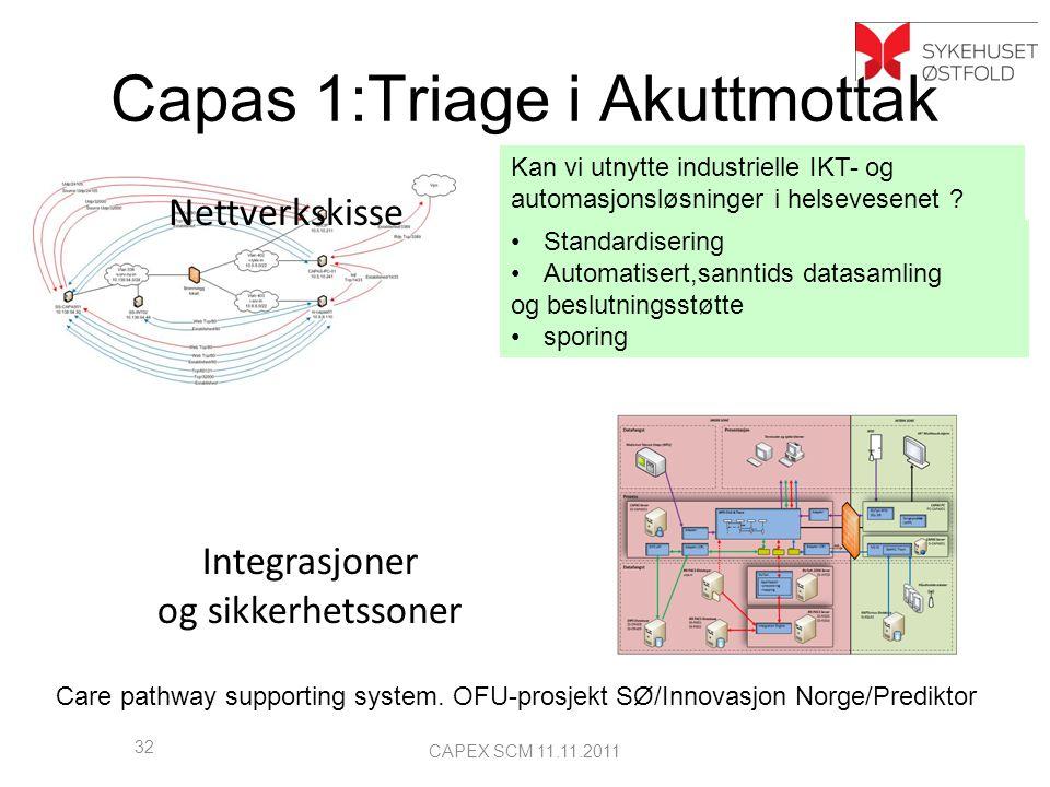 Capas 1:Triage i Akuttmottak 32 CAPEX SCM 11.11.2011 Nettverkskisse Integrasjoner og sikkerhetssoner Kan vi utnytte industrielle IKT- og automasjonsløsninger i helsevesenet .