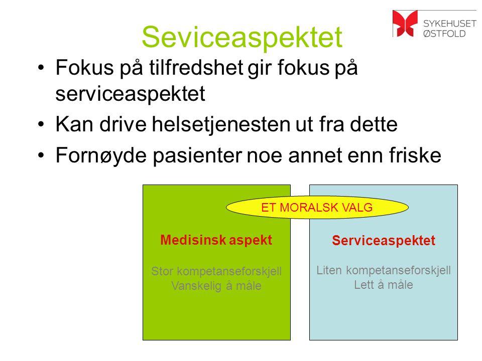 Triage Akutten : Triage datafangst 35 CAPEX SCM 11.11.2011 Formål: total datafangst