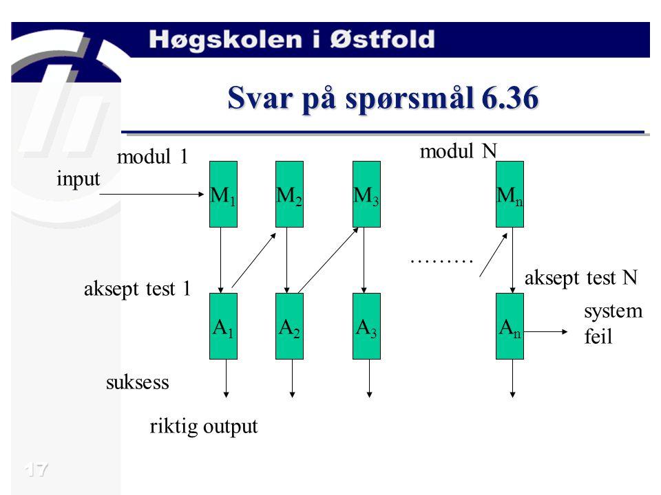 17 Svar på spørsmål 6.36 ……… M1M1 M2M2 M3M3 MnMn A1A1 A2A2 A3A3 AnAn input modul 1 aksept test 1 modul N suksess riktig output system feil aksept test