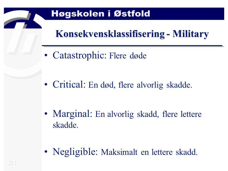 21 Konsekvensklassifisering - Military Catastrophic: Flere døde Critical: En død, flere alvorlig skadde.
