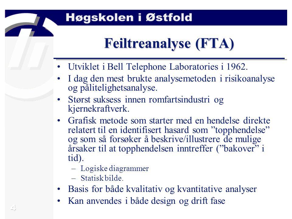 4 Feiltreanalyse (FTA) Utviklet i Bell Telephone Laboratories i 1962.