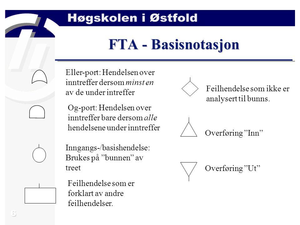 6 FTA - Basisnotasjon Feilhendelse som er forklart av andre feilhendelser.